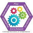 Enrichment Benefits